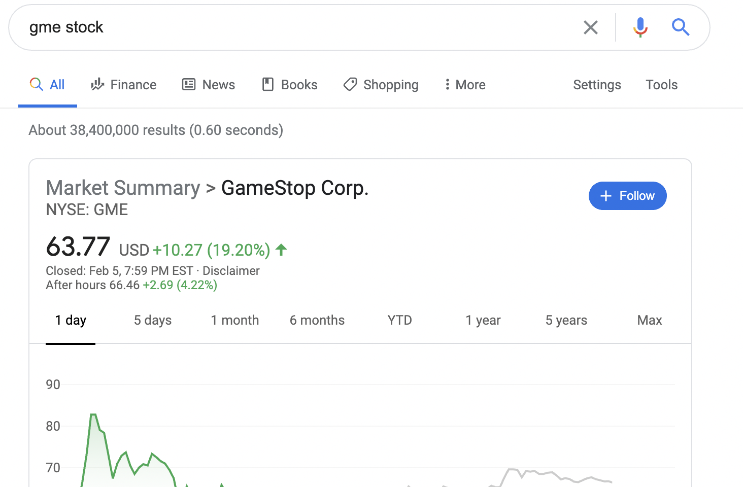 Google's stock market card above search results